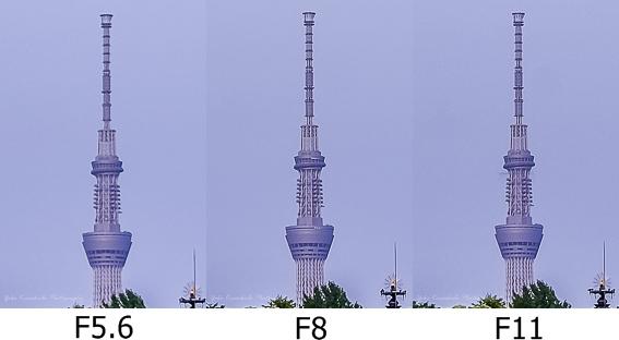 f5.6-f11