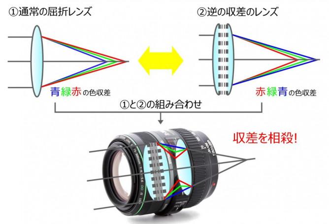 DO-1-1000x681